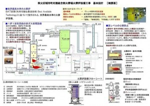 火葬炉設備基本設計