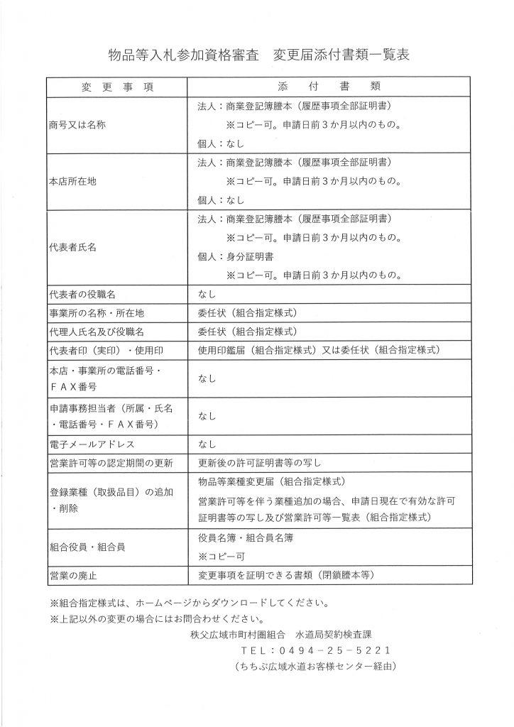 物品等入札参加資格審査 変更届添付書類一覧表